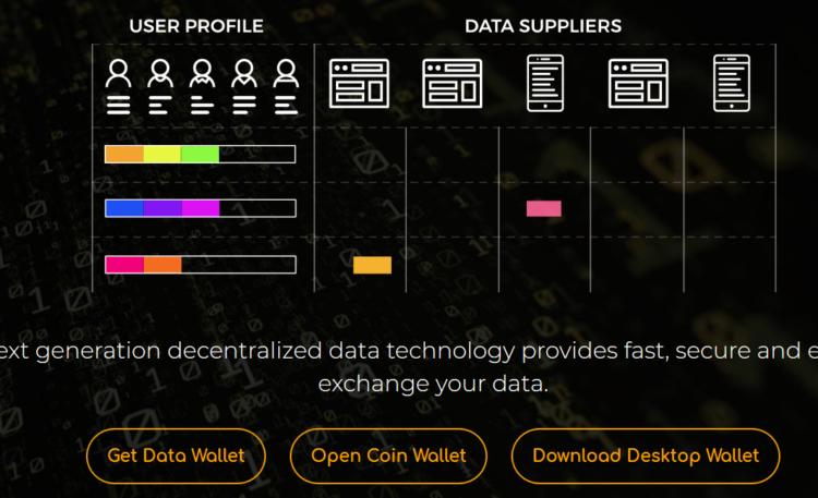 [Đã kết thúc] Nhận 1000 OWN coin miễn phí khi đăng ký mới tại Owndata.Network