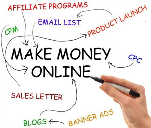 Các cách kiếm tiền online uy tín và hiệu quả tại Việt Nam